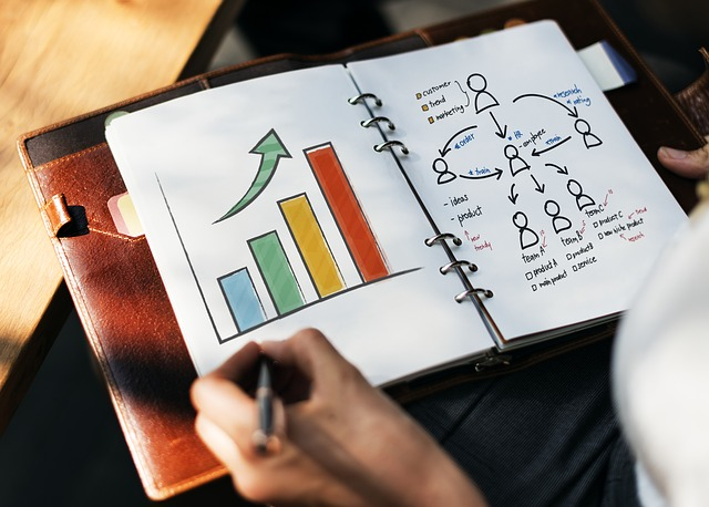 evaluacion evento empresarial